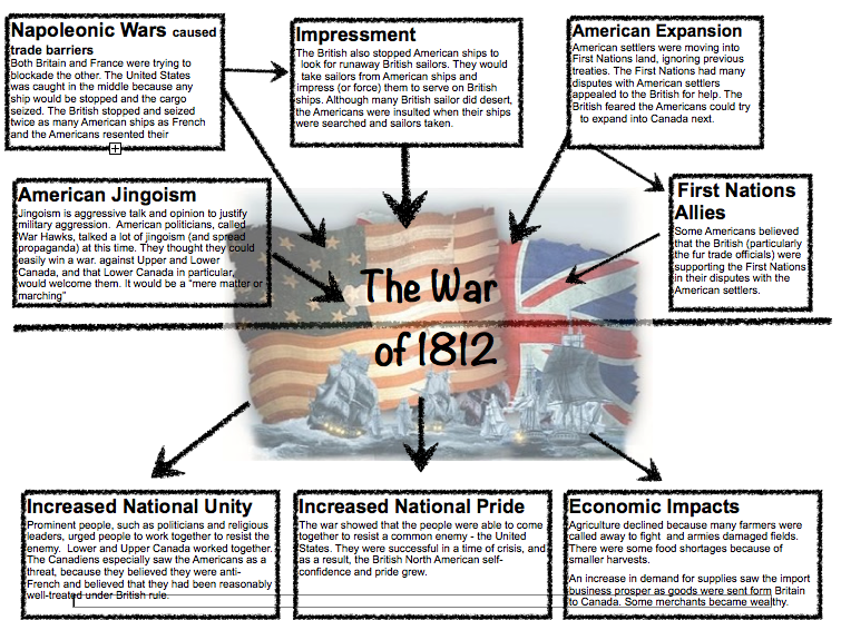 a review of the causes and effects of world war i Lesson plan reviews state standards cause and effect: the outbreak of world war ii question what were the causes of the second world war.